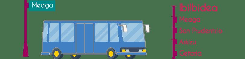 AutobusMeagas-Getaria